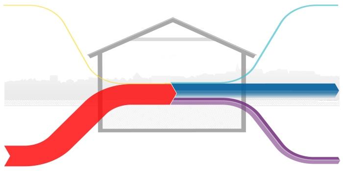 Тепловой баланс теплопотерь и теплопоступлений помещения