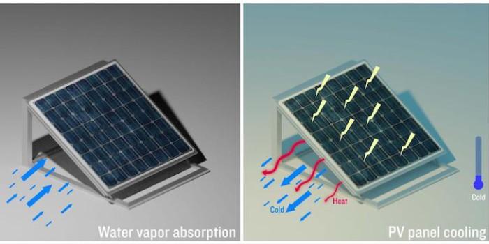 Фото: Охлаждение солнечных панелей гидрогелем. Предоставлено: © 2020 KAUST; Youssef A. Khalil