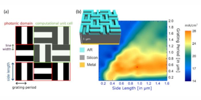 Повышение мощности солнечных элементов за счет их оптических свойств