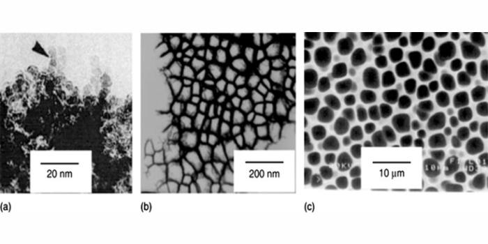 Примеры структур PSi: а) микропористые, b) мезопористые и с) макропористые. © Nature Publishing Group