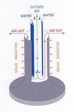 Эксергетическая башня